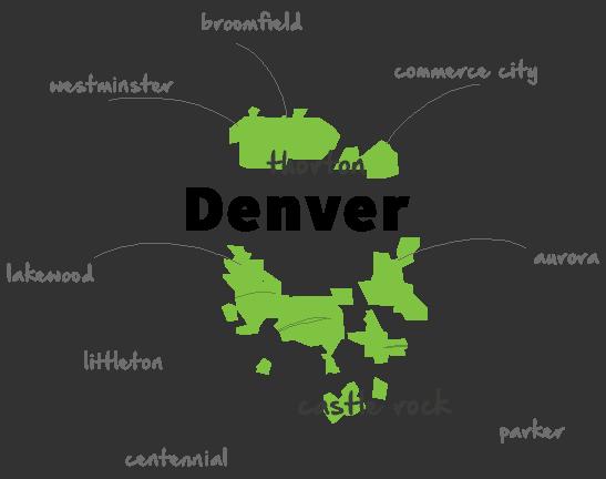 servicemapgraphic